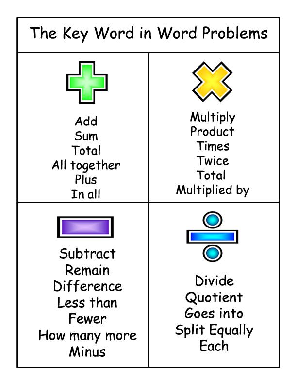 Resources - MatheShmatics